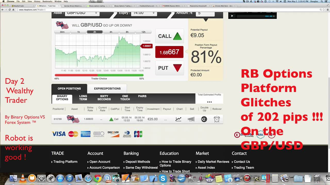 Rb binary options