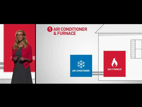 HVAC 101 - Basic Understanding Of HVAC Equipment