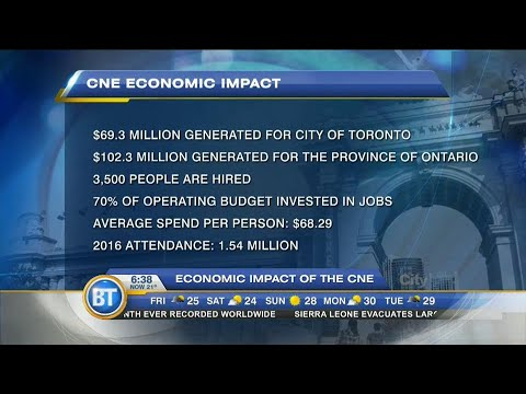Economic impact of CNE is $69.3M for Toronto alone