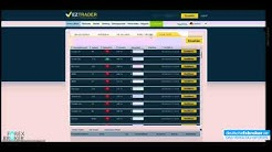 EZtrader Test - Erfahrungsbericht - Deutschefxbroker