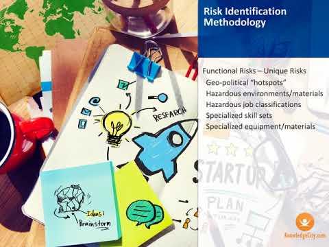 Risk Identification Methodology