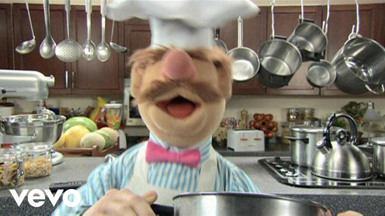 Cute Birthday Cake Wallpaper The Muppets Popcorn Youtube