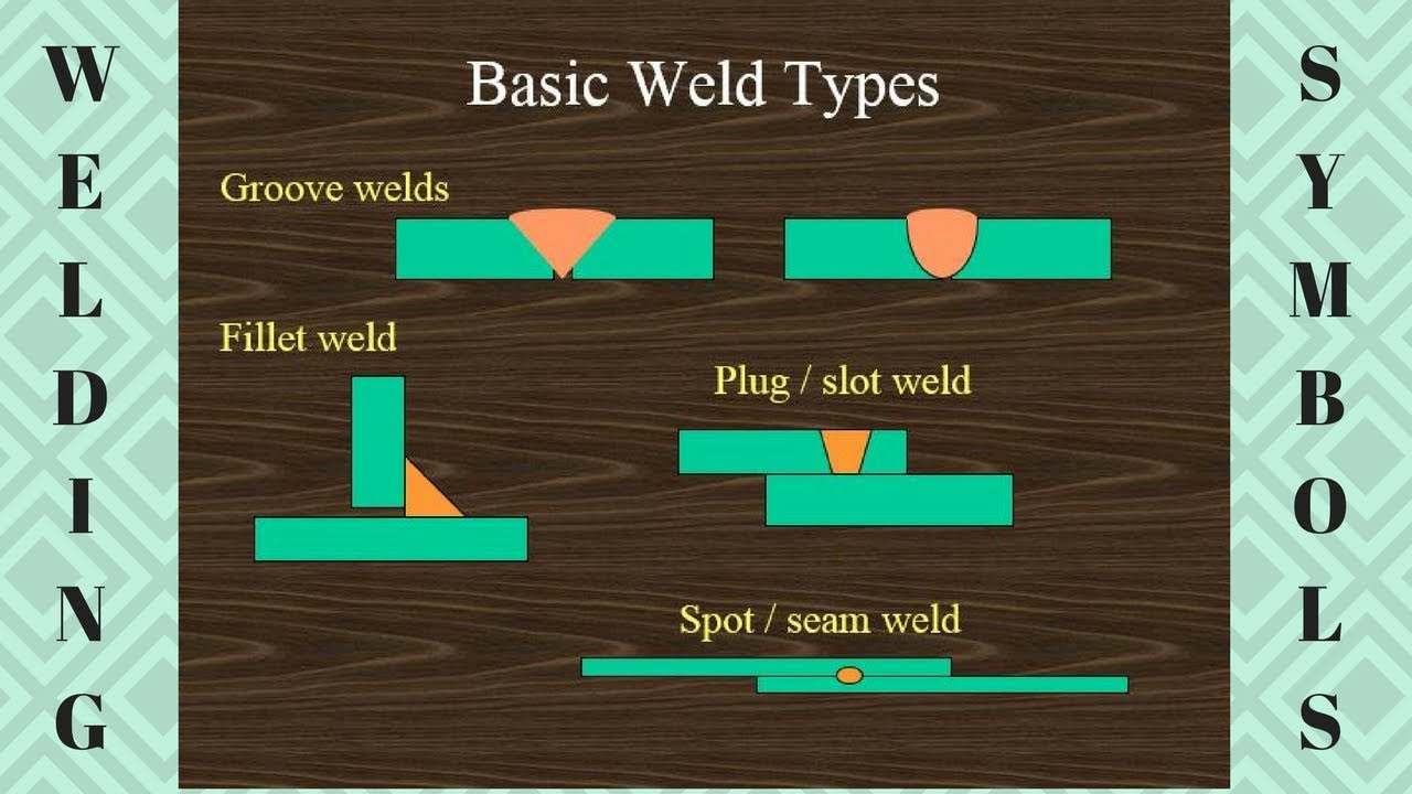 Types Of Pipe Welding Joints - Acpfoto