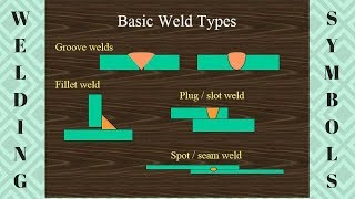 Welding Symbols, Weld Types, Węld Joint Design | Piping Analysis