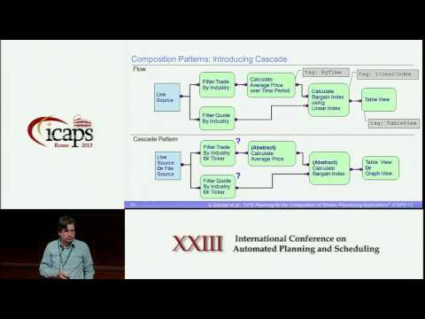 ICAPS 2013: Anton Riabov - HTN Planning for the Composition of Stream Processing Applications