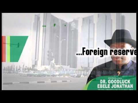 Nigeria Foreign Reserve