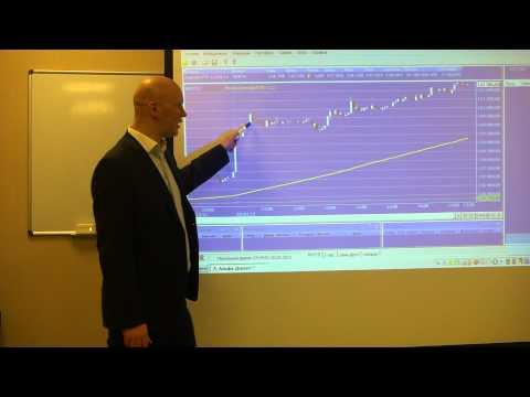 Как заработать на фондовом рынке 30% за 1 день?