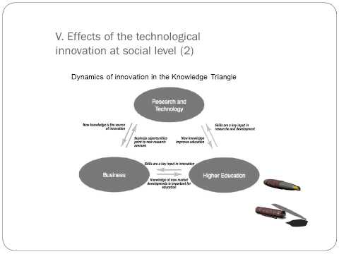 The Role of Technological Innovation in Sustainable Economic Development