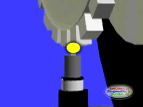 2004 Dodge Ram 1500 Abs Wiring Diagram Wss Or Wheel Speed Sensor Adjustment Youtube