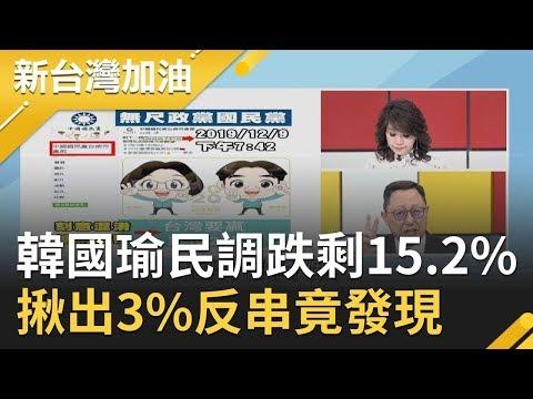 《石涛聚焦》「距大选投票30天 韩国瑜民调15.2」