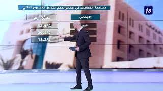 أداء بورصة عمان خلال الأسبوع الحالي - (10-1-2019)