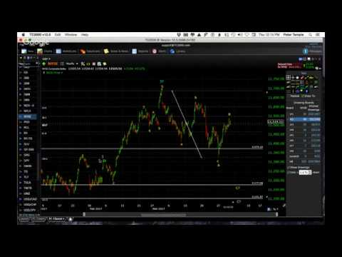 Chart Show for March 30, 2017