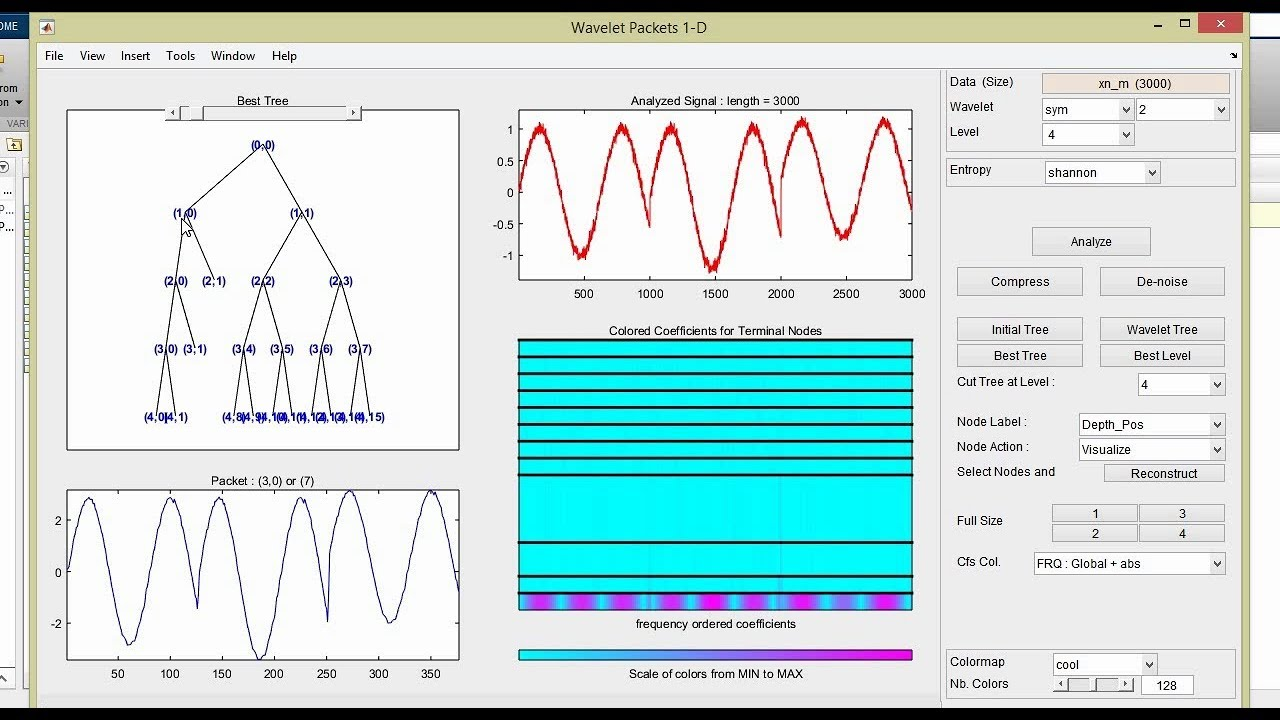 Matlab Wavelet Toolbox Introduction
