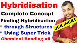 jee advanced short tricks