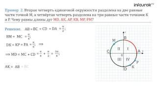 Длина дуги числовой окружности
