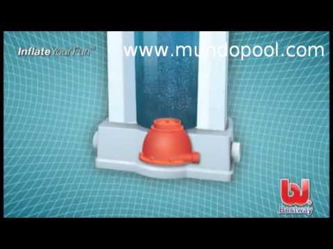 Generador de ozono bestway para piscinas elevadas www for Ozono para piscinas