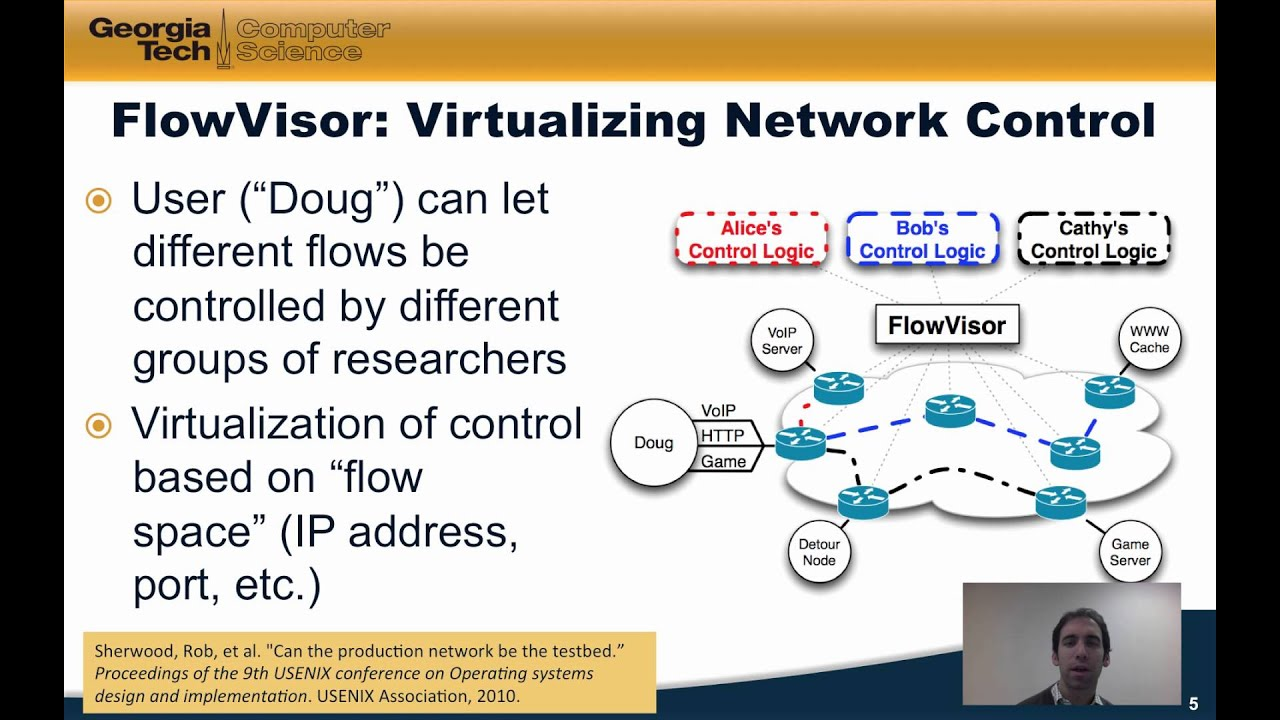 Module 3 2: Examples of Network Virtualization and Applications