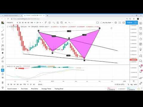 ZRX price prediction | FUEL price prediction | Trading signals