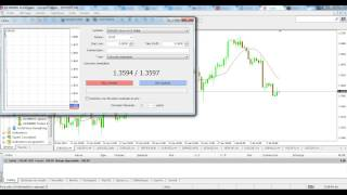 introduction forex