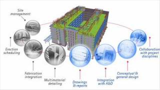 Low Cost Structural Engineering Services