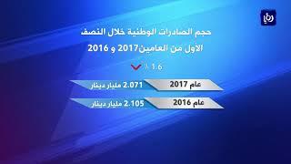 ارتفاع العجز في الميزان التجاري للمملكة بنسبة 5 3% خلال النصف الأول - (22-8-2017)