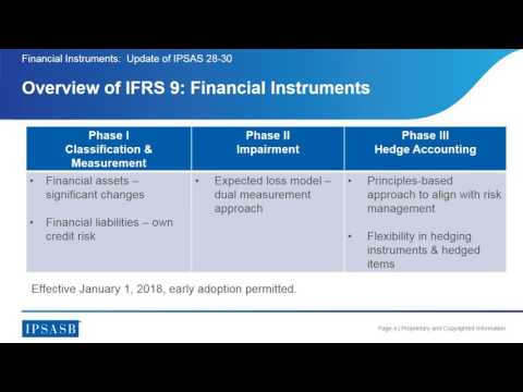 Financial Instruments Education Session Part A