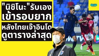 ฟุตบอลทีมชาติไทย เสมอ อินโดนีเซีย 2-2