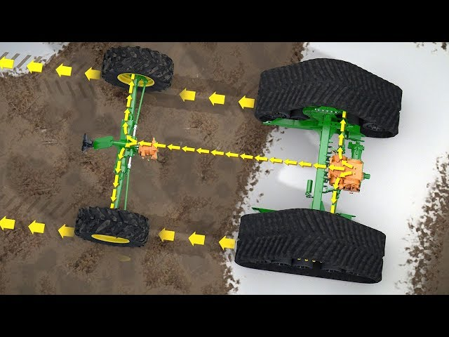 John Deere - Firehjulstræk med Traction Control animation