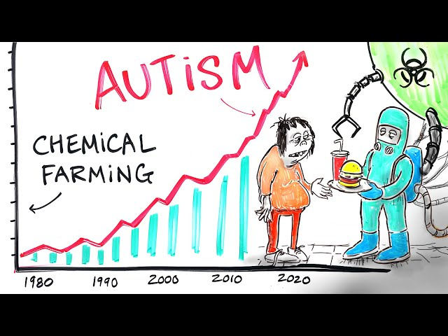 CHEMICAL FARMING AND THE LOSS OF HUMAN HEALTH BY DR. ZACH BUSH