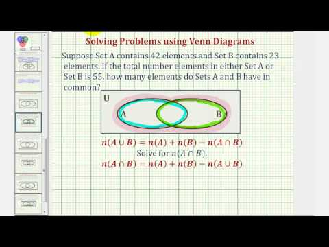 Ex: Set Problem Solving - Find the Number of Element in the Intersection of Two Sets Using a Formula