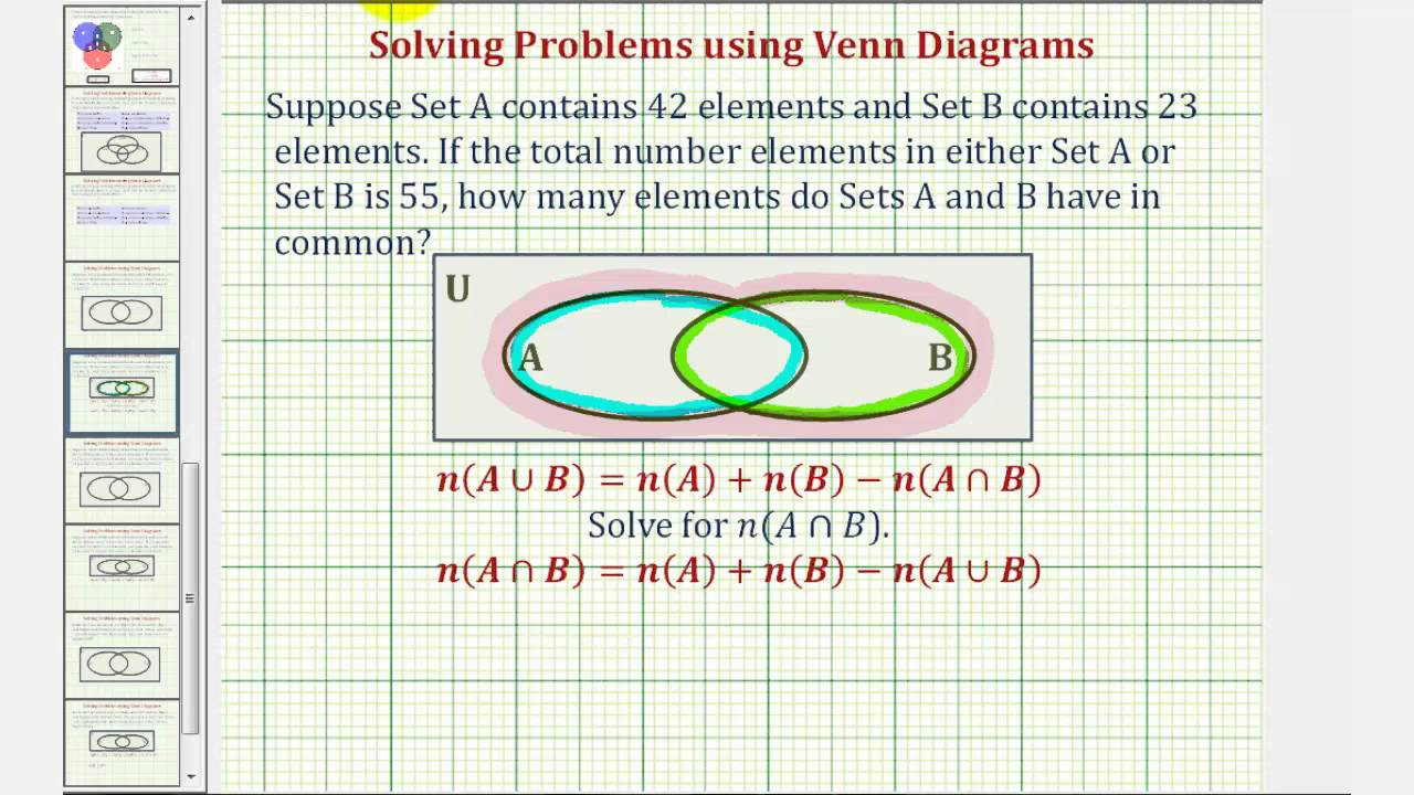 Ex set problem solving find the number of element in the ex set problem solving find the number of element in the intersection of two sets using a formula ccuart Gallery
