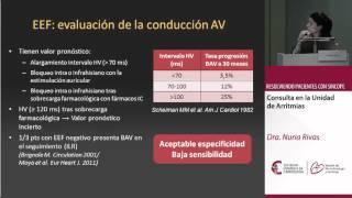 Consulta en la Unidad de Arritmias. Dra. Nuria Rivas.