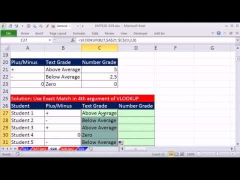 Grading systems by country