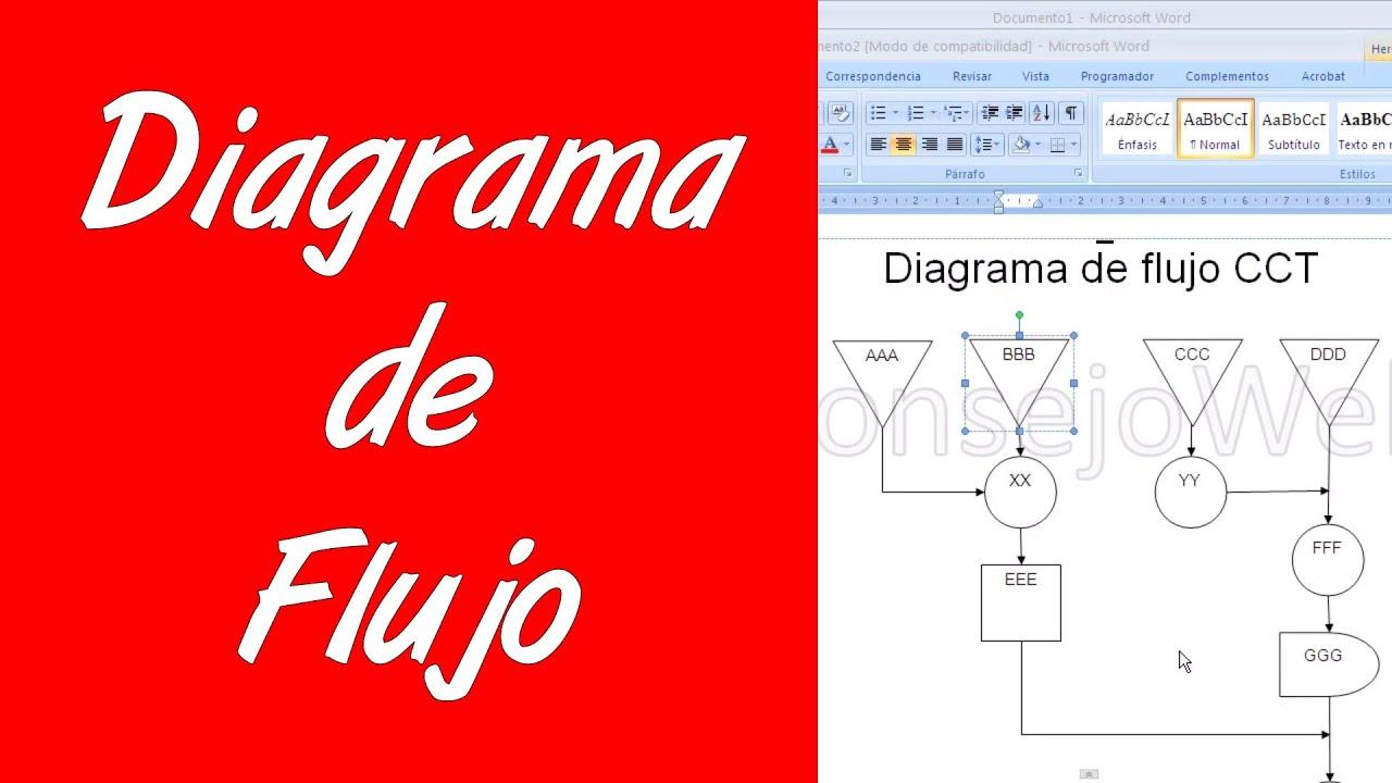 Como hacer un diagrama de flujo en word 2007 2010 youtube ccuart Choice Image