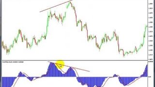 Best Metatrader (MT4)Forex Trading Indicator that work