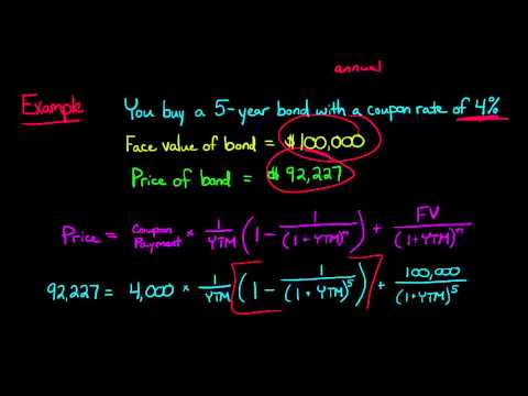 Calculating the Yield of a Coupon Bond using Excel