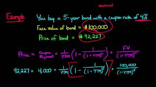 Calculating the Yield of a Coupon Bond