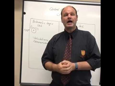Hardware: Lesson 4 Central Processing Unit