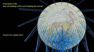 Sunlight on the Gleason Map & Funeral March for Flat Earth - mirror from Jos Leys