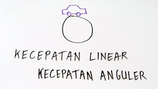 Video Kecepatan Linear dan Kecepatan Anguler download MP3, 3GP, MP4, WEBM, AVI, FLV Juli 2018