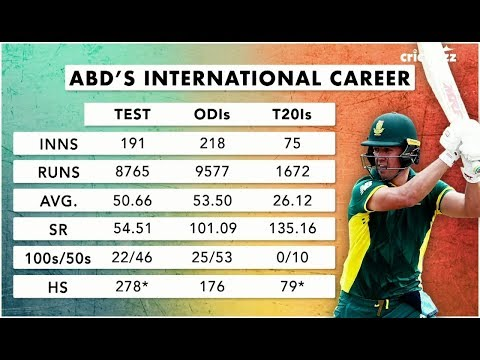 Cricbuzz LIVE panel reacts to AB de Villiers's international retirement