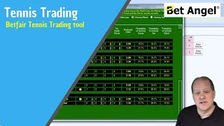 Bet Angel - Tennis trader - Betfair Tennis Trading tool