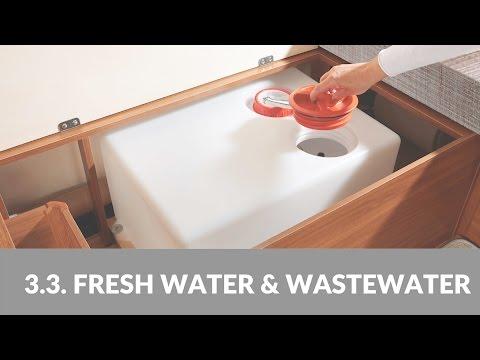 3.3. Fresh water & wastewater