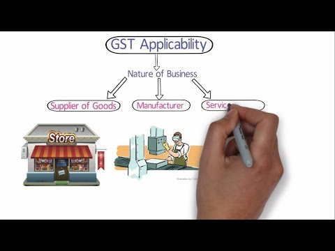 GST Provisions Simplified for Traders/ Retailers