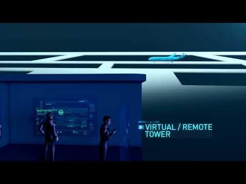 Future of Air Traffic Management