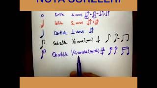 Ders 2 Nota Süre Değerleri
