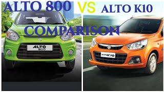 Maruti Suzuki alto k10 vs alto 800 |alto alto k10 vs alto 800 | Differences in alto k10 and alto 800