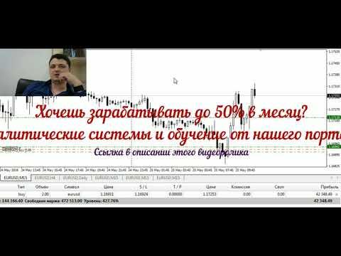 ПОЗИЦИИ по форекс паре EUR USD на 25 мая. Профит 10%
