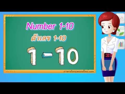 คำศัพท์ภาษาอังกฤษเด็กๆ Number 1-10  ตัวเลข 1-10