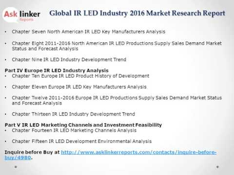 IR LED Market Analysis and Forecasts New Research Report 2016